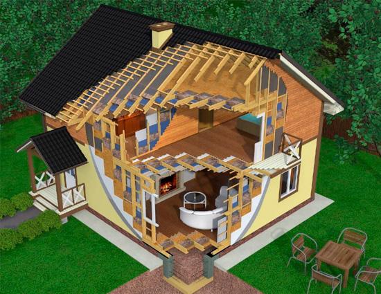 Сметы на каркасные дома