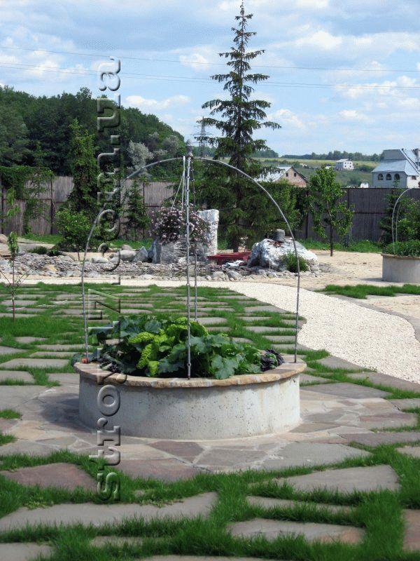 Оформление частного двора фото