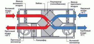 Типовая схема ПВУ с рекуперацией фото