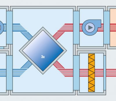 Энергоэффективная вентиляция с рекуперацией тепла