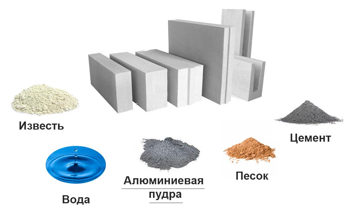 Состав газобетона 1 фото